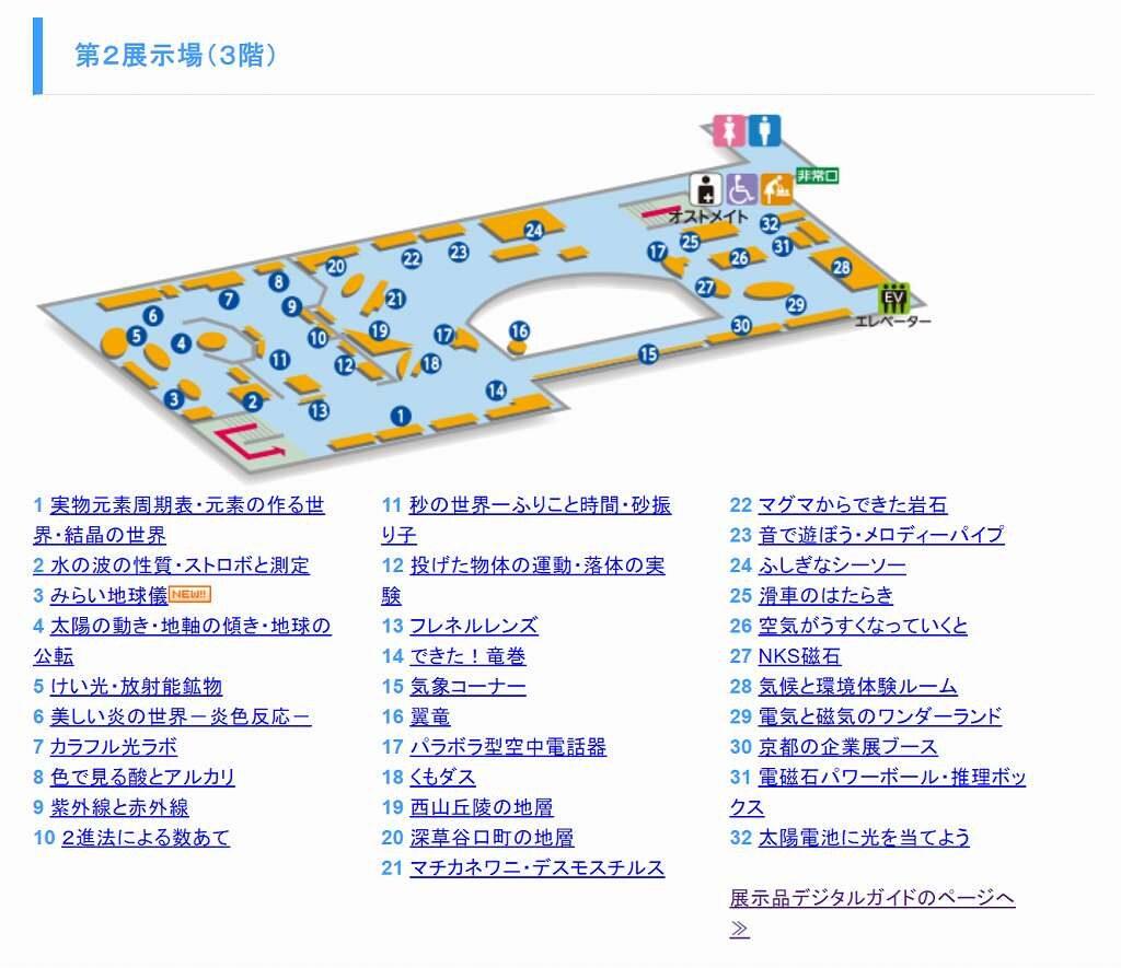 京都市青少年科学センター 第2展示場