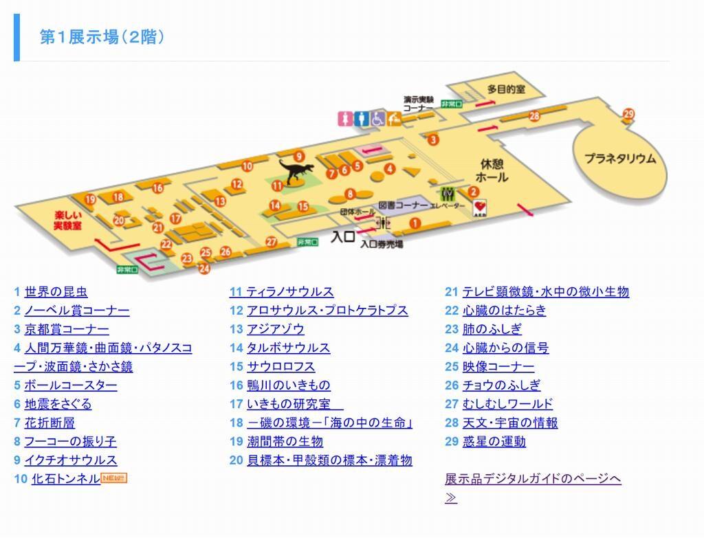 京都市青少年科学センタ 第1展示場